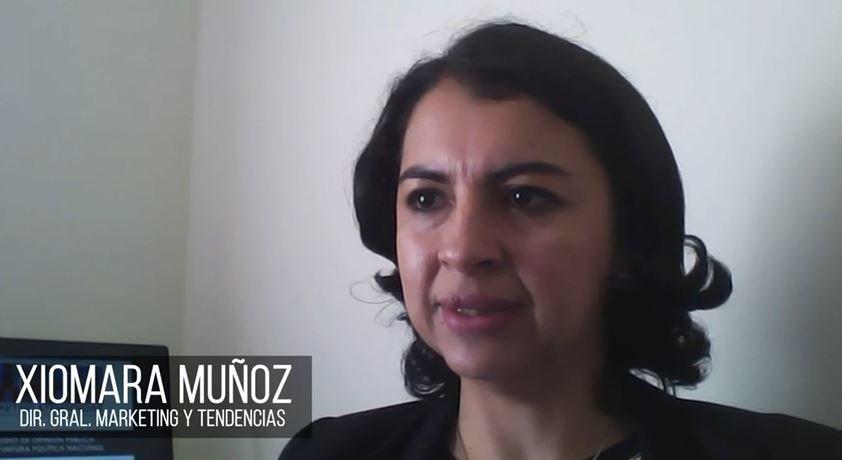 Xiomara Muñoz